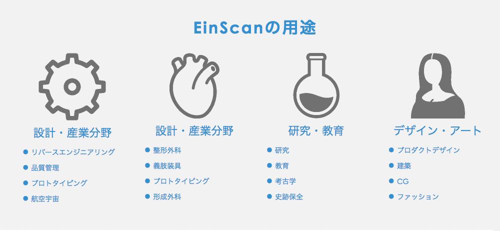 EinScanの用途